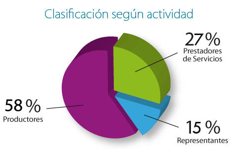 IMG_Actividad2