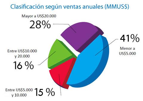 IMG_CLASIFIFACION_VENTAS3