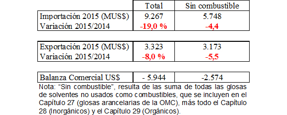 Img_SinCombustibles2