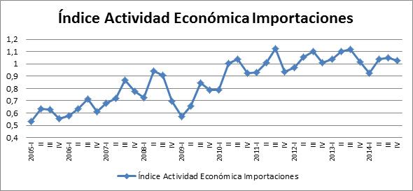 img_indicadores2015